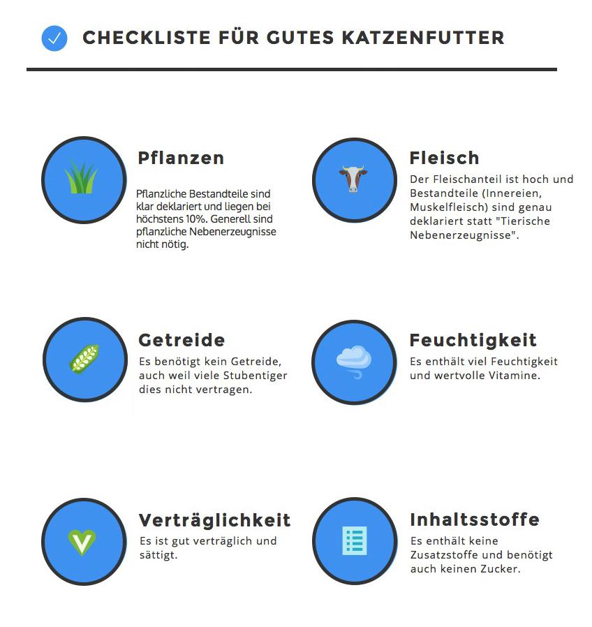 gutes und gesundes-katzenfutter-info Checkliste