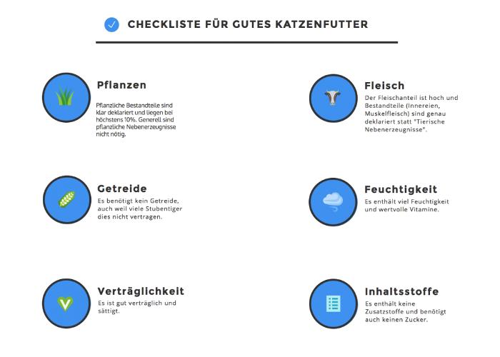 gutes-und-gesundes-katzenfutter-info-Checkliste